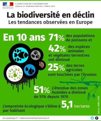 biodiversite en europe